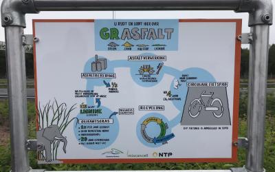 Duurzaam fietspad van 'grasfalt' over Doorwerthse Heide