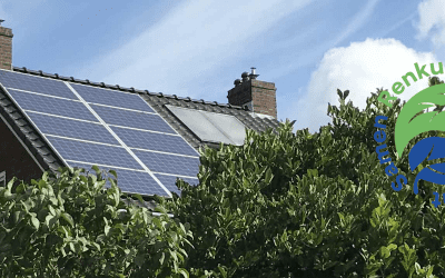 Enquete Grootschalige Energieopwek