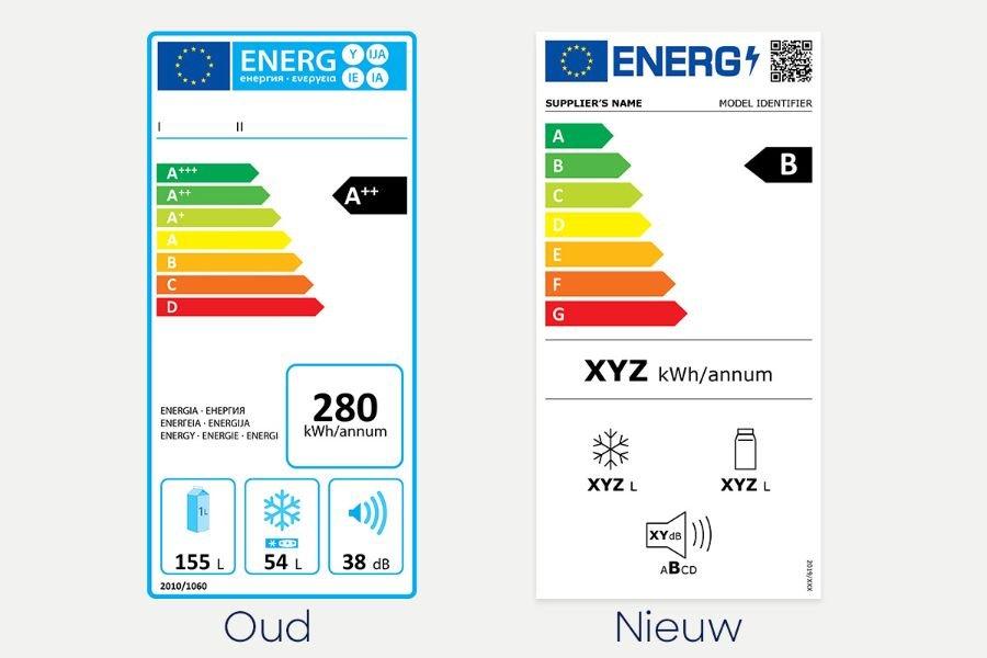 Nieuw energielabel